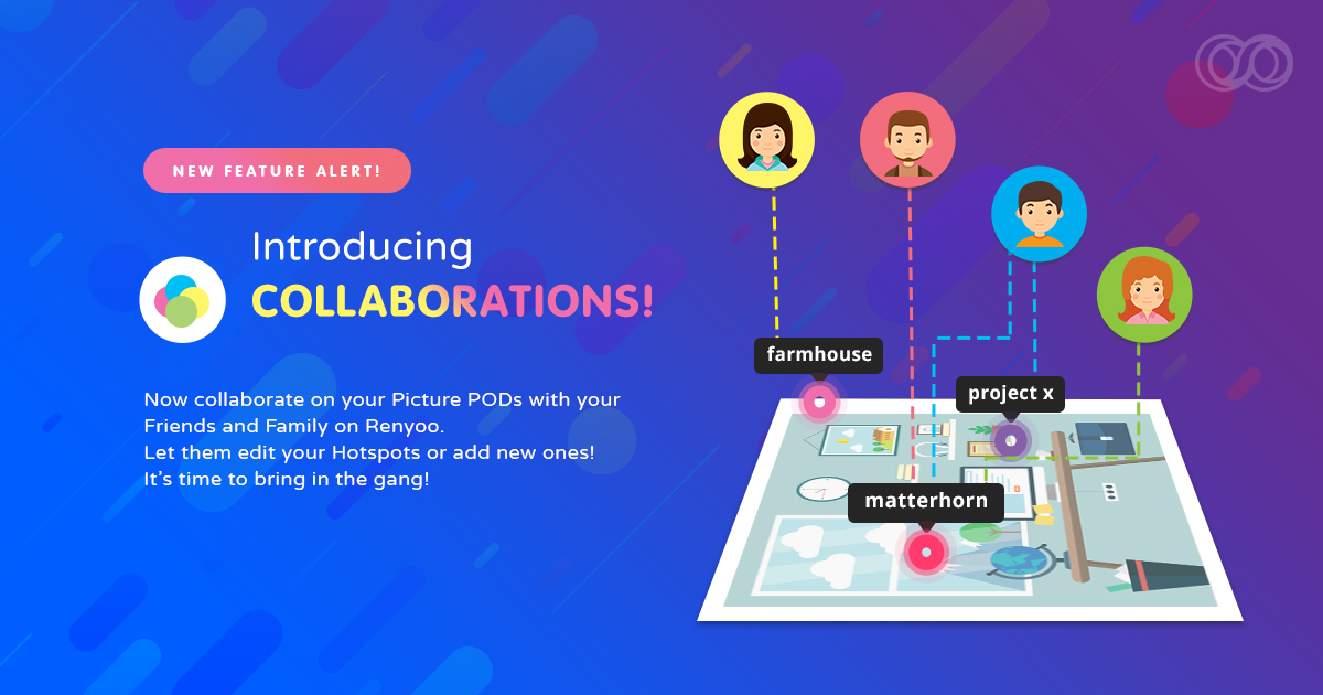 "Introducing Collaborations on Renyoo! The ""Google Doc"" of Pictures!"
