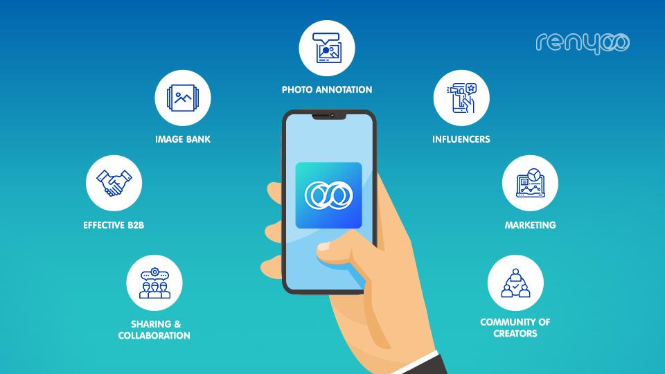 7 ways Renyoo helps businesses with Branding